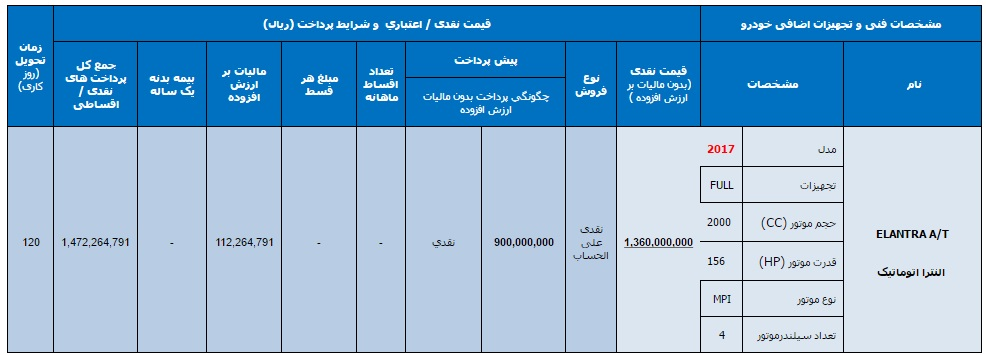 آغاز فروش هیوندای النترا 2017 برای اولین بار در ایران