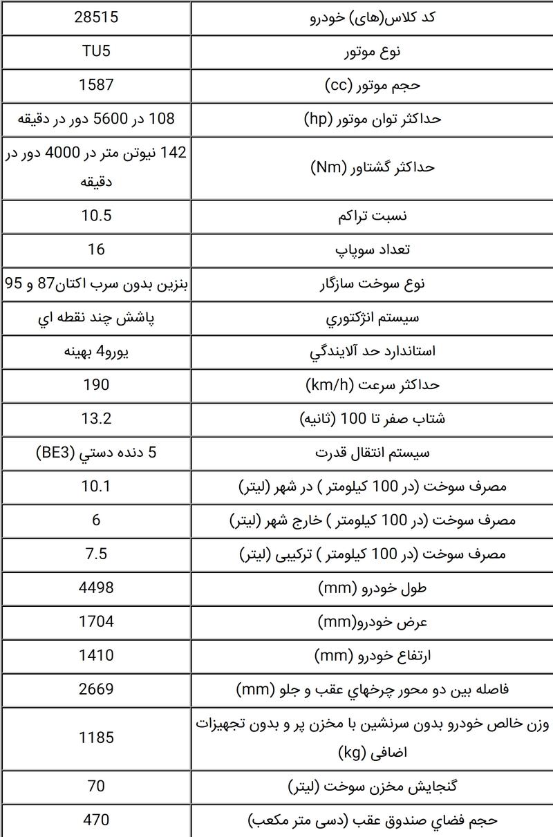 معرفی و مشخصات کامل پژو پارس LX کلاس 28515