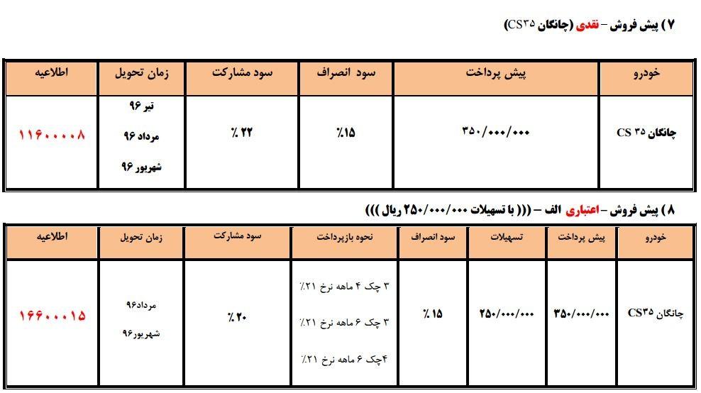 شرایط ویژه فروش نقدی و اقساطی خودروهای سراتو، چانگان و آریو - اردیبهشت و خرداد 96