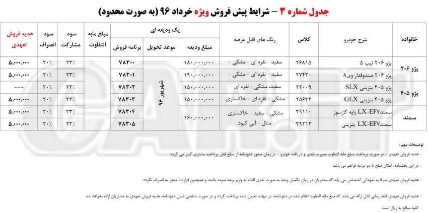 جدول شرایط پیش فروش کلیه محصولات ایران خودرو