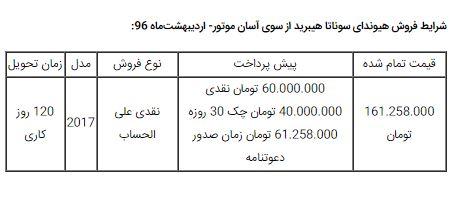 برای اولینبار فروش هیوندای سوناتا هیبرید در ایران توسط آسانموتور + قیمت