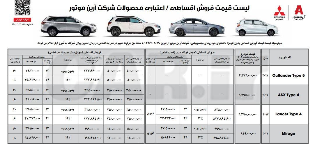 فروش نقدی ، مشارکتی و اقساطی محصولات میتسوبیشی در ایران