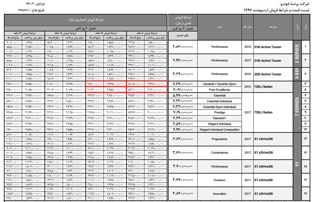 لیست قیمت شرایط فروش محصولات BMW در ایران + جدول