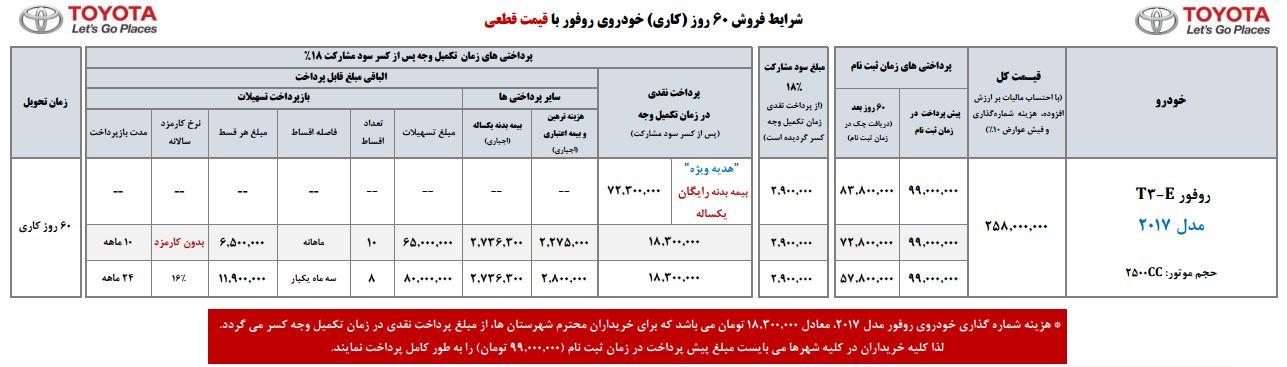 اعلام شرایط جدید فروش محصولات تویوتا در ایران - اردیبهشت 96