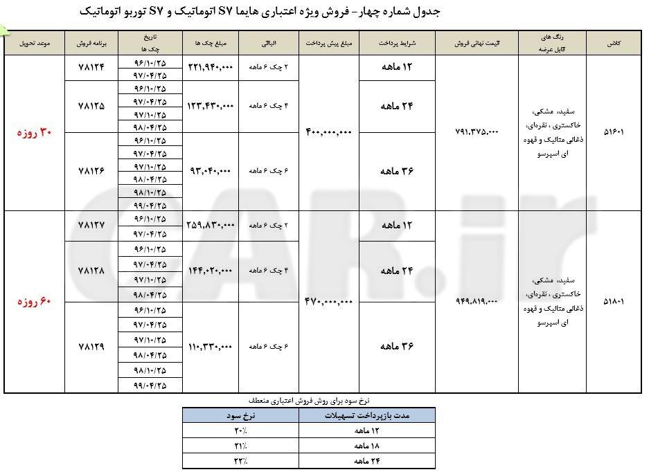 فروش نقد و اقساط  ویژه نیمهشعبان  ایران خودرو - اردیبھشت ماه 96 به تعداد محدود