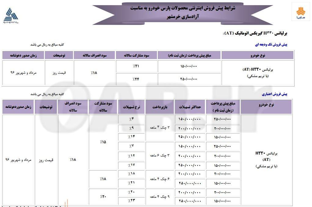 پیشفروش محصولات پارسخودرو به مناسبت آزادسازی خرمشهر