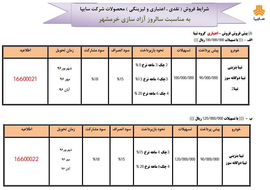 فروش نقدی، اقساطی و لیزینگی محصولات شرکت سایپا - خرداد 96