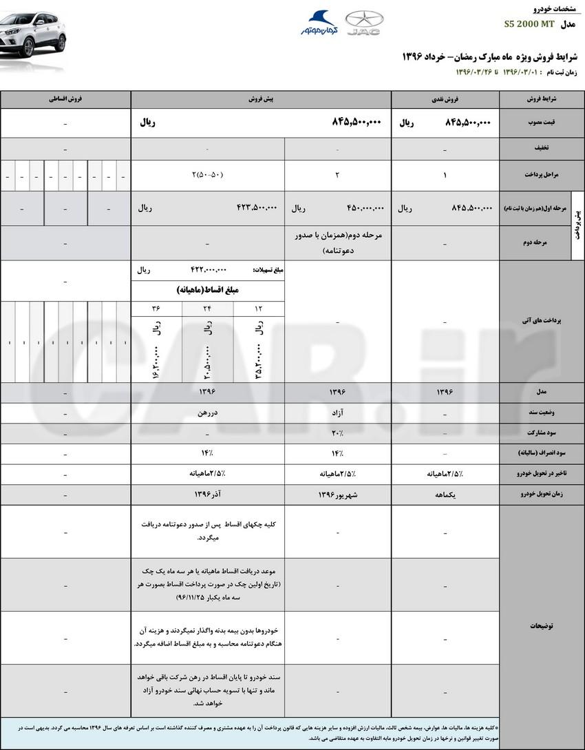 فروش نقدی و اقساطی  کلیه محصولات کرمانموتور- خرداد96