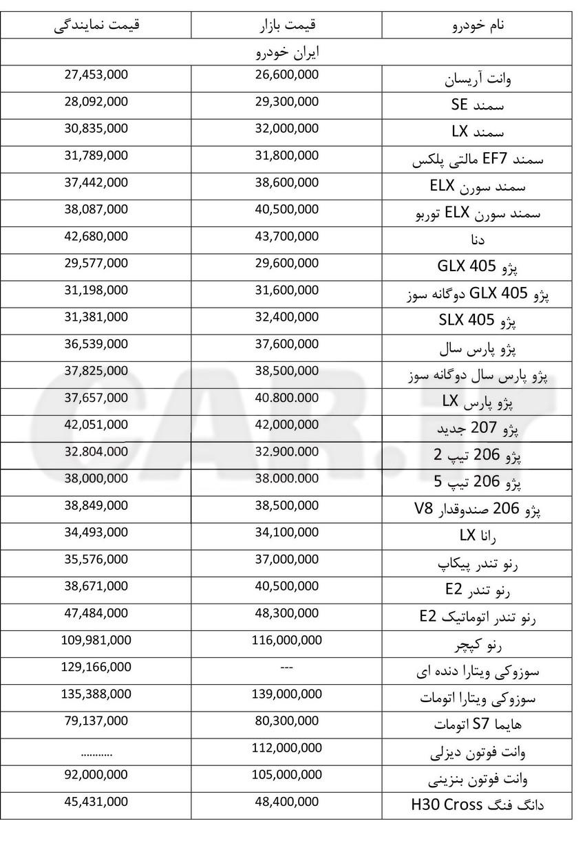 قیمت انواع محصولات ایران خودرو خرداد ۹۶