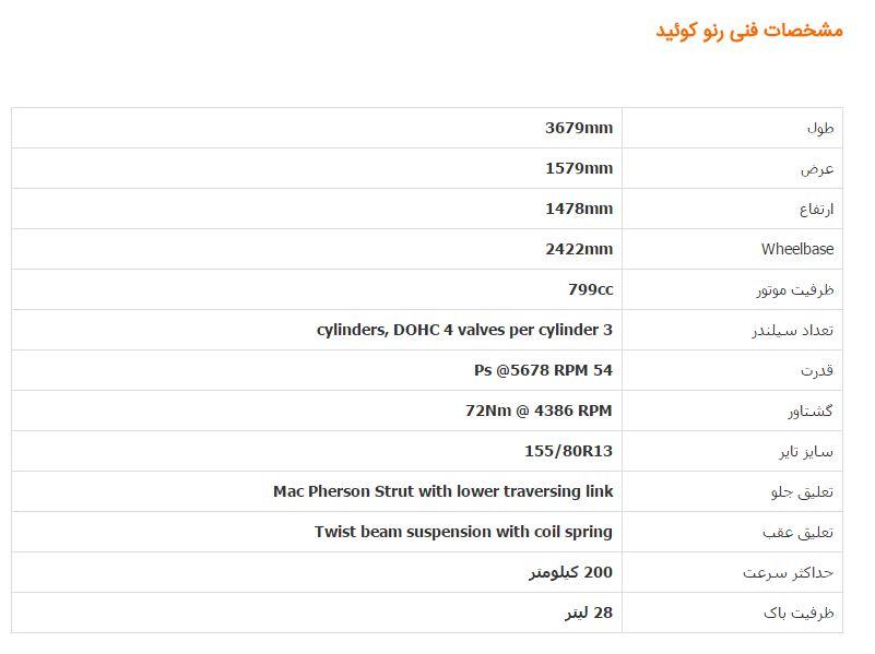 رنو کوئید با پلاک آزمایش فنی  با قیمت 30 تا 35 میلیون تومان در تهران