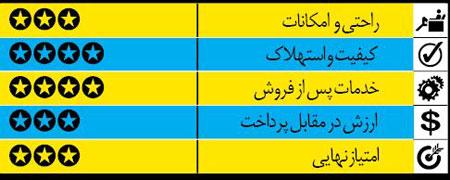 چه انتخاب هایی برای خرید یک سدان متوسط در بازار ایران داریم