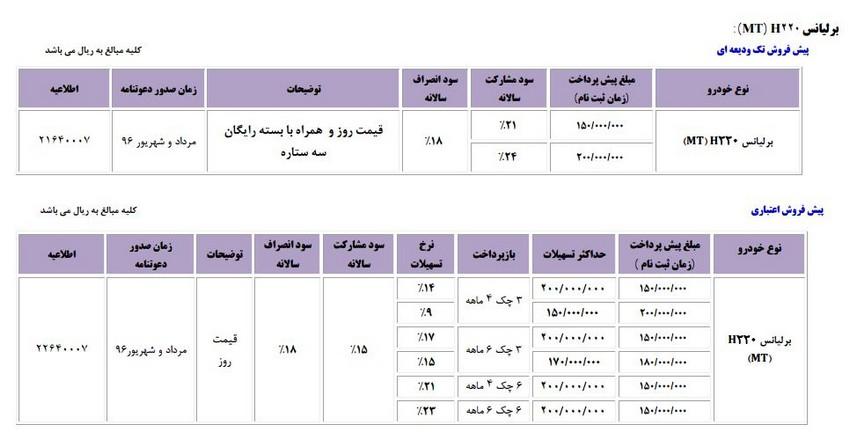 فروش ویژه نقدی و اقساطی برلیانس H200 ویژه عید سعید فطر / خرداد و تیر 96
