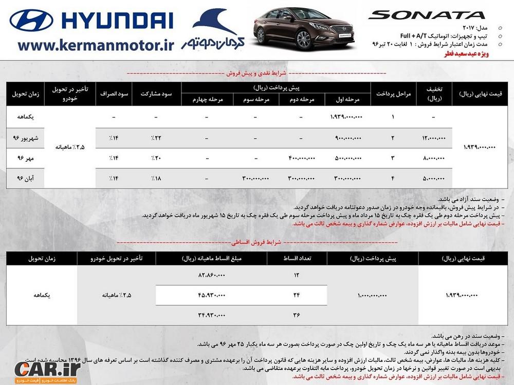 فروش محصولات هیوندای شرکت کرمان موتور ویژه عید سعید فطر - تیر 96