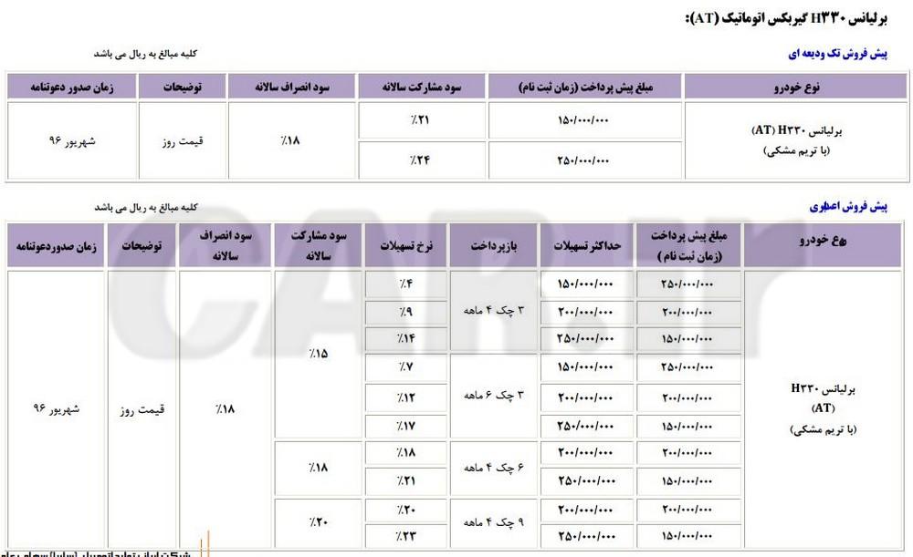 جدول شرایط پیش فروش محصولات پارس خودرو به مناسبت عید سعید فطر