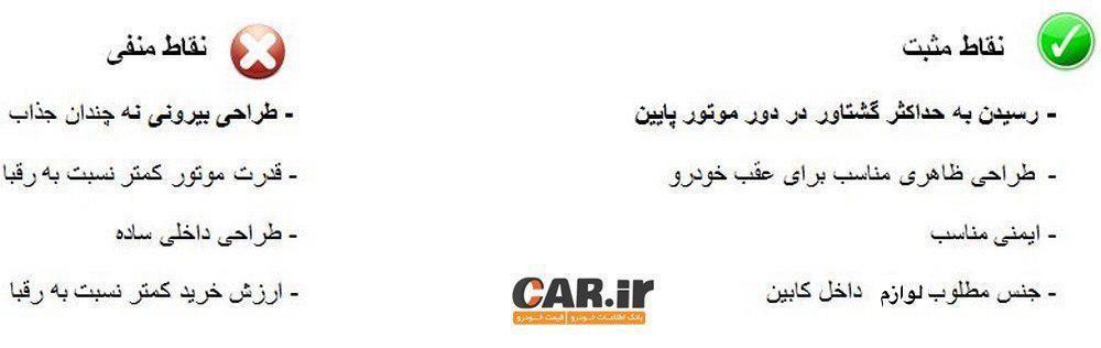 بررسی جدیدترین سدان پژو در ایران