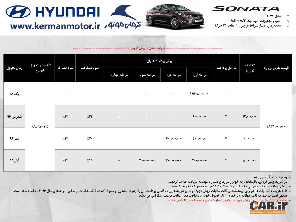 پیش فروش سوناتا LF با 30 میلیون تومان پیش پرداخت