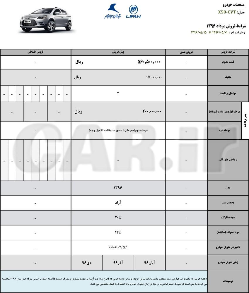 اعلام شرایط فروش نقد و اقساط محصولات کرمانموتور - مرداد 96