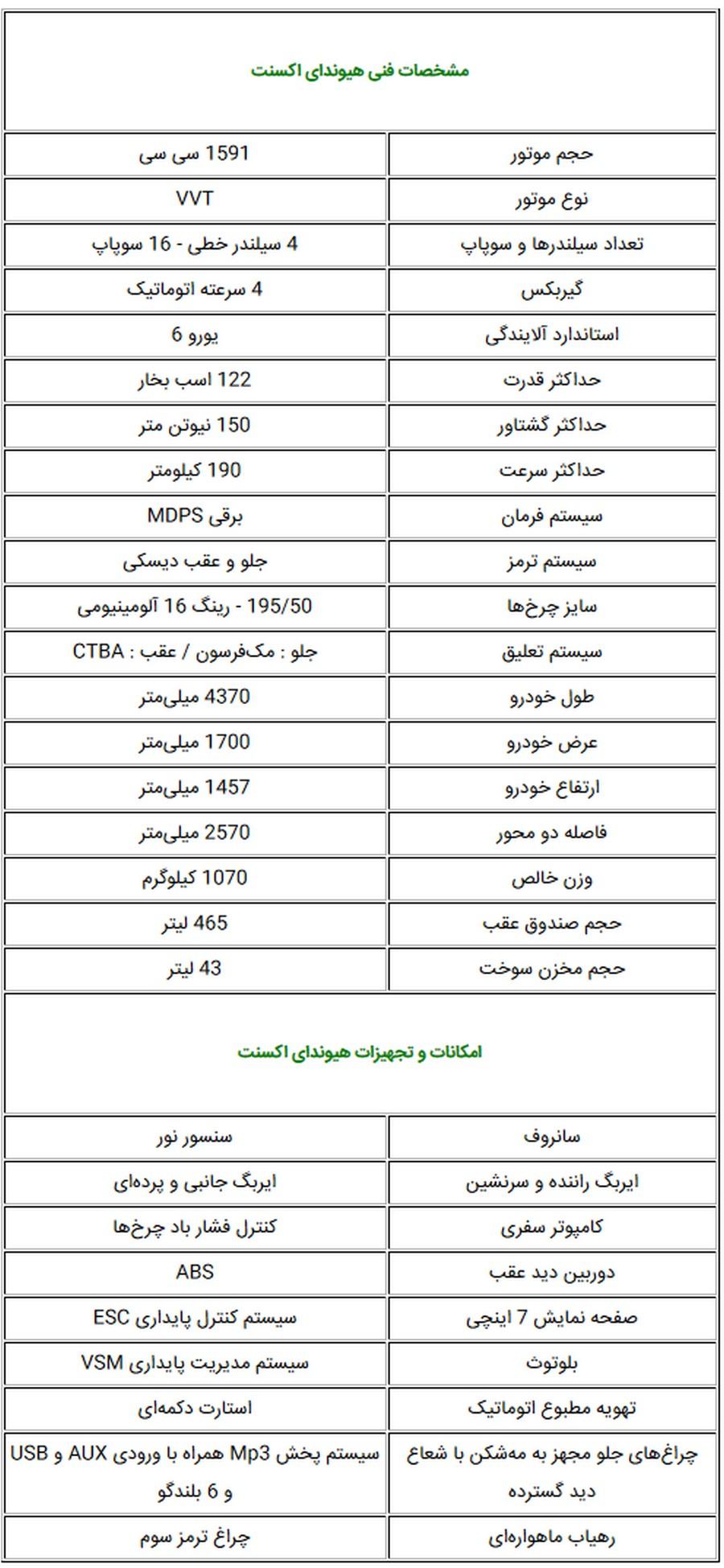 معرفی و مشخصات هیوندای اکسنت شرکت کرمان موتور