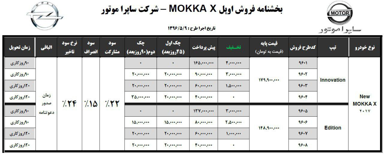 آغاز فروش اوپل موکا X برای اولین بار در ایران + شرایط فروش