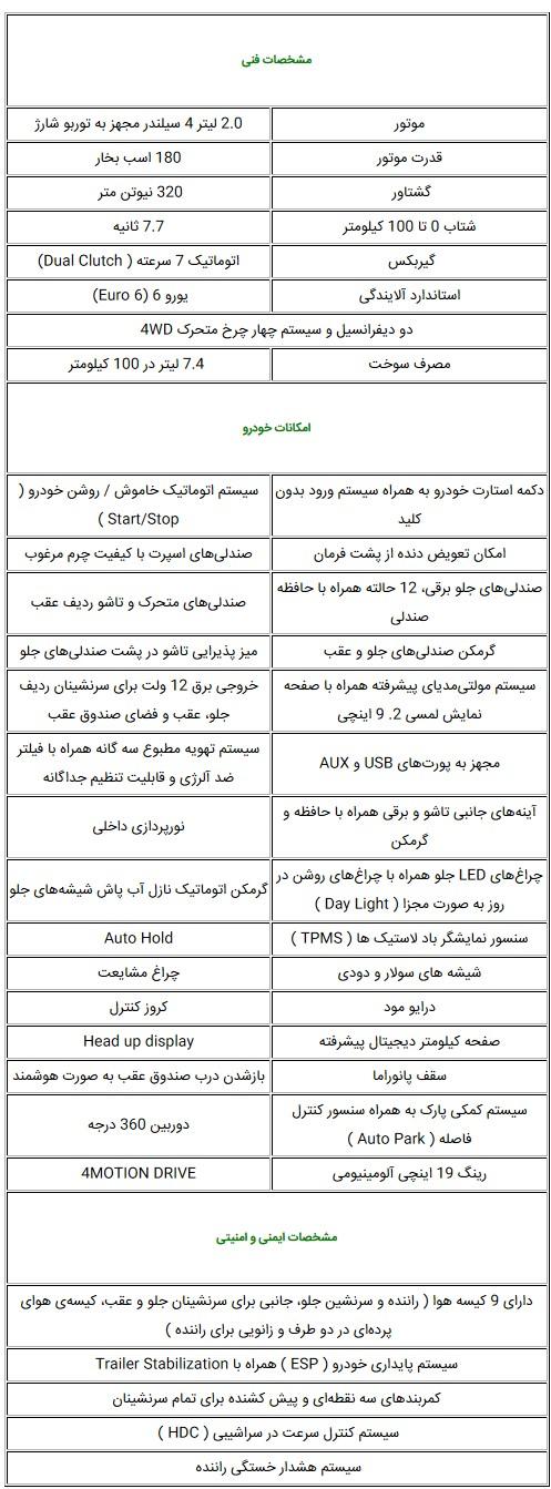 بررسی مشخصات فولکس واگن تیگوان 2018 ورودی به ایران