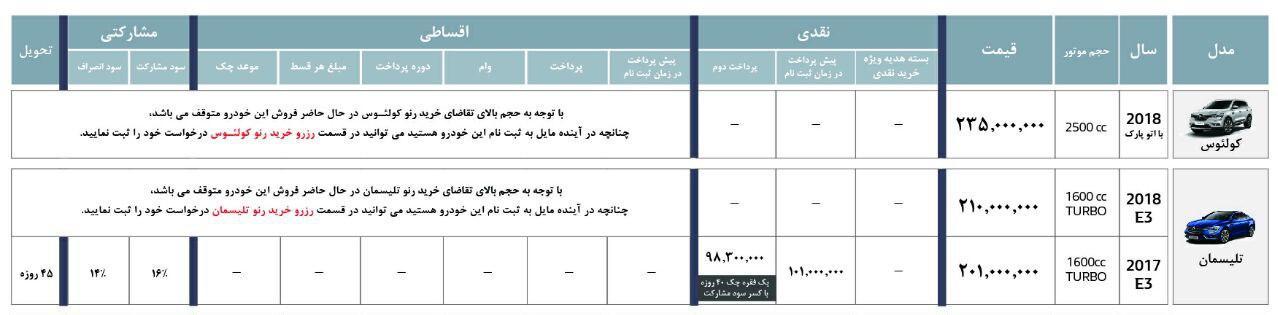 افزایش قیمت محصولات ۲۰۱۸ رنو در ایران