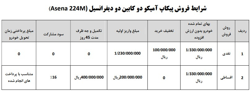 شرایط فروش پیکاپ جدید شرکت آمیکو با نام آسنا ؛ اولین در ایران - شهریور 96