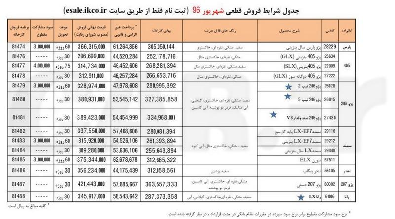شرایط جدید فروش فوری محصولات ایران خودرو - شهریور 96: