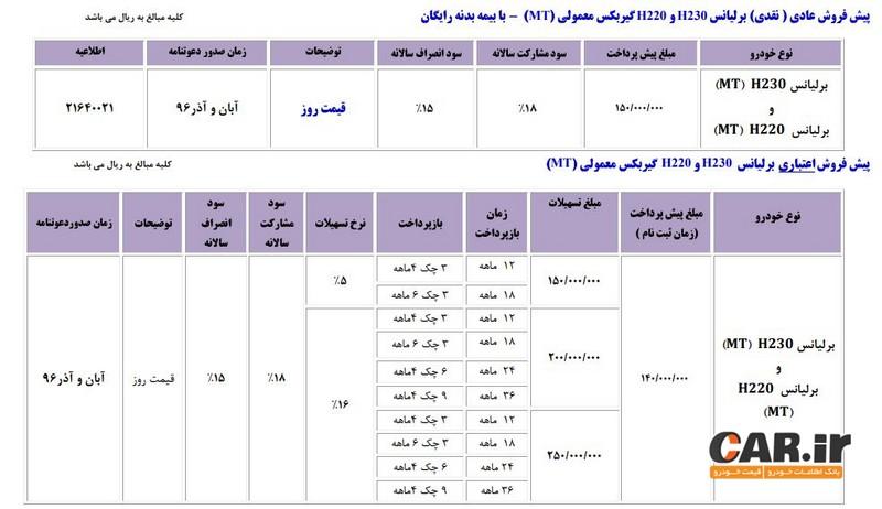 آغاز طرح عید تا عید فروش محصولات پارس خودرو - شهریور 96