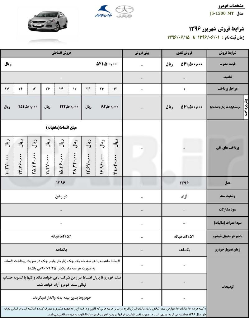 کرمان موتور شرایط فروش اقساطی جک J۵ دنده ای را آغاز کرد