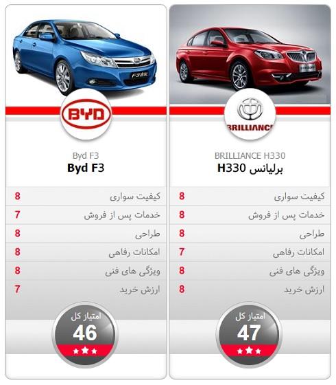 کدامیک بهتر است : BYD F3 یا برلیانس H330