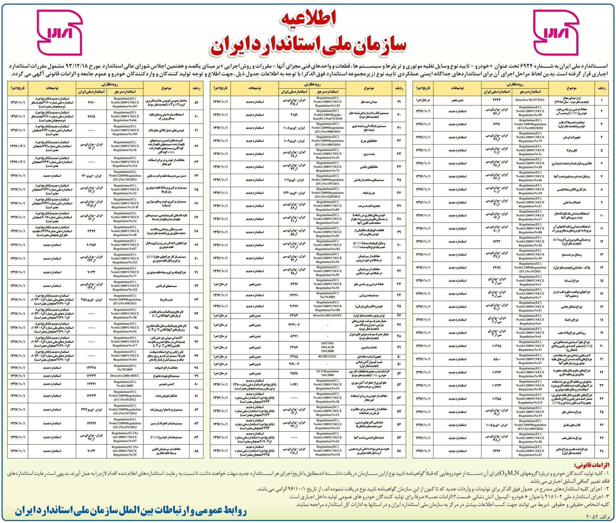 اعلام جزئیات ۸۵ استاندارد خودرویی + فهرست کامل
