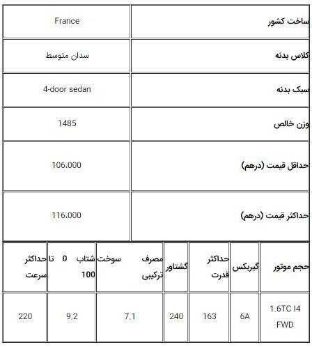 خودروهای پژو وارداتی ایران خودرو در دوبی چقدر قیمت دارند