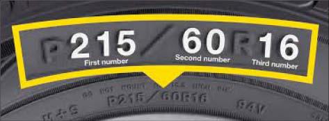 نکاتی بسیار مفید برای خرید لاستیک خودرو