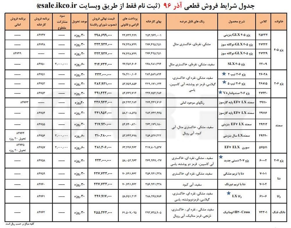 طرح جدید فروش فوری محصولات ایران خودرو - آذر 96