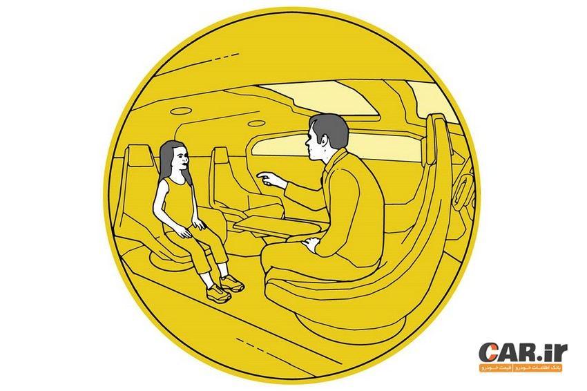 معرفی تکنولوژی های سطح 1 تا 5 رانندگی خودکار