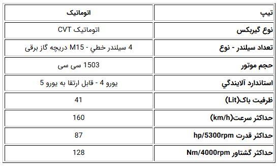 انتشار مشخصات خودروی کوییک اتوماتیک شرکت سایپا