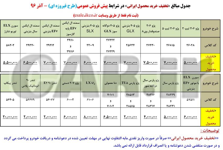 اعلام شرایط پیش فروش عمومی محصولات ایران خودرو (طرح فیروزه ای) + تخفیف خرید محصول ایرانی/ آذر 96