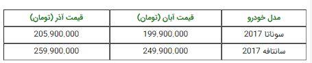 اعلام قیمت جدید هیوندای سانتافه و سوناتا 2017 کرمان موتور - آذر 96