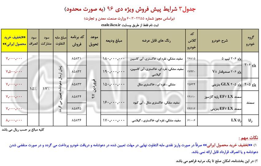 شرایط پیش فروش محصولات ایران خودرو- دی 96 - تخفیف خرید محصول ایرانی