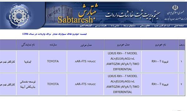 سایت ثبت سفارش خودرو باز شد