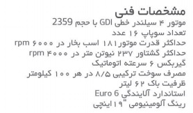 اعلام قیمت جدید کیا اسپورتیج در ایران