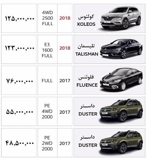 اعلام قیمت جدید محصولات رنو در مناطق آزاد ایران - دی 96