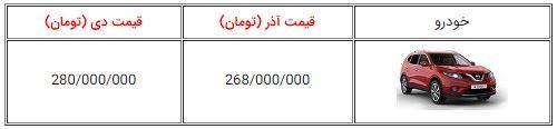 اعلام قیمت جدید نیسان ایکس-تریل - دی 96