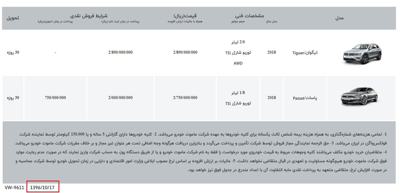 حاشیه های فراوان در اولین فروش محصولات فولکس واگن در ایران