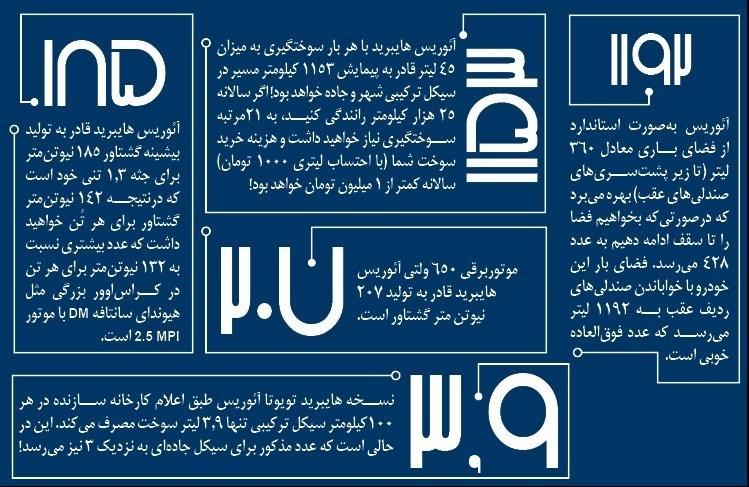ورود هاچبک اروپایی تویوتا به ایران؛ کرولا در لباس جدید