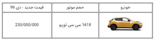 اعلام قیمت جدید و قطعی نیسان جوک توربو در ایران