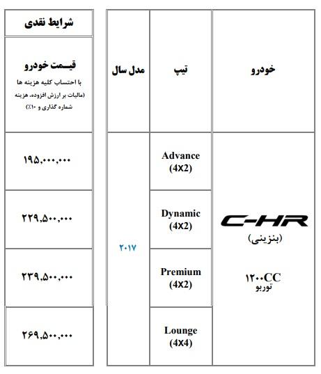 اعلام قیمت جدید تویوتا C-HR در ایران - دی 96
