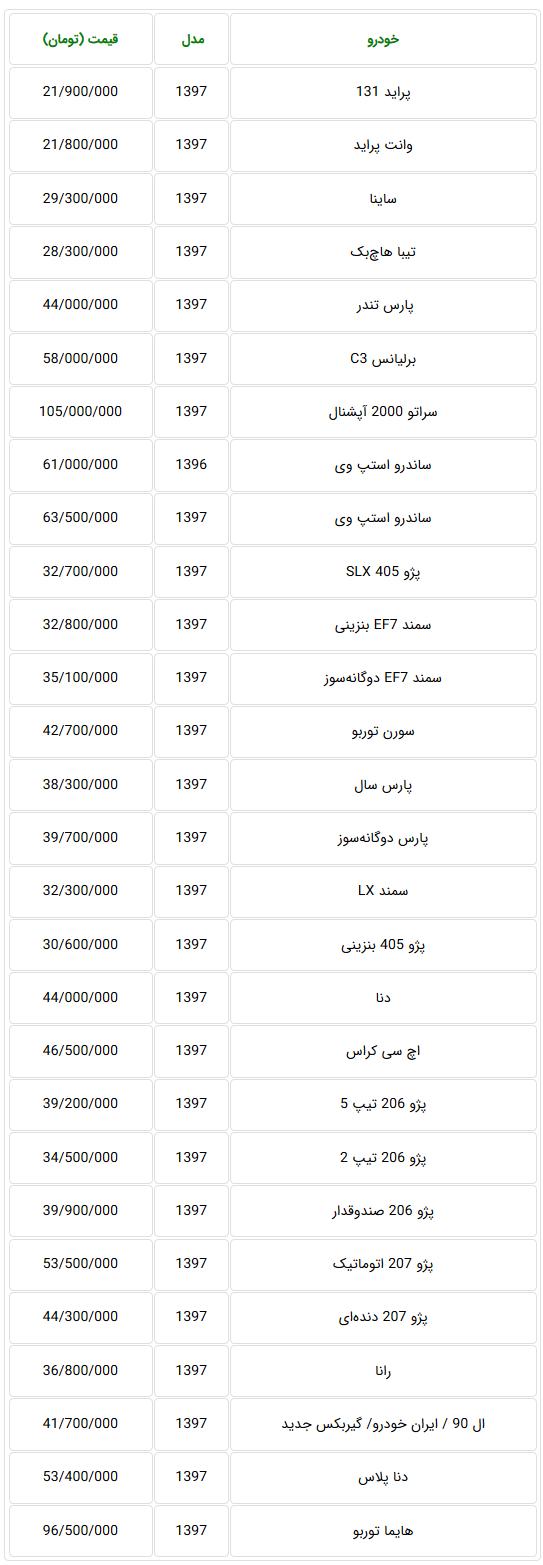 جدول قیمت جدید خودروهای تولید داخل با مدل 97 در بازار تهران