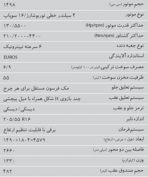 معرفی مشخصات خودروی MG360 توربو در ایران - بهمن 96