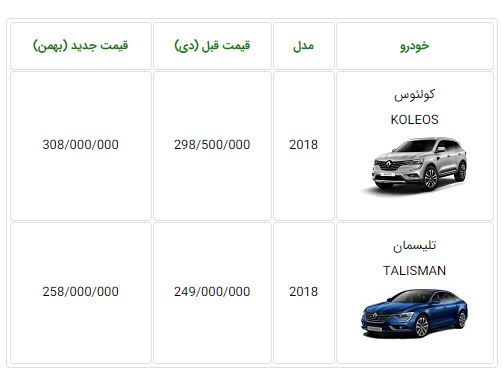 اعلام قیمت جدید رنو تلیسمان و کولیوس با مدل 2018